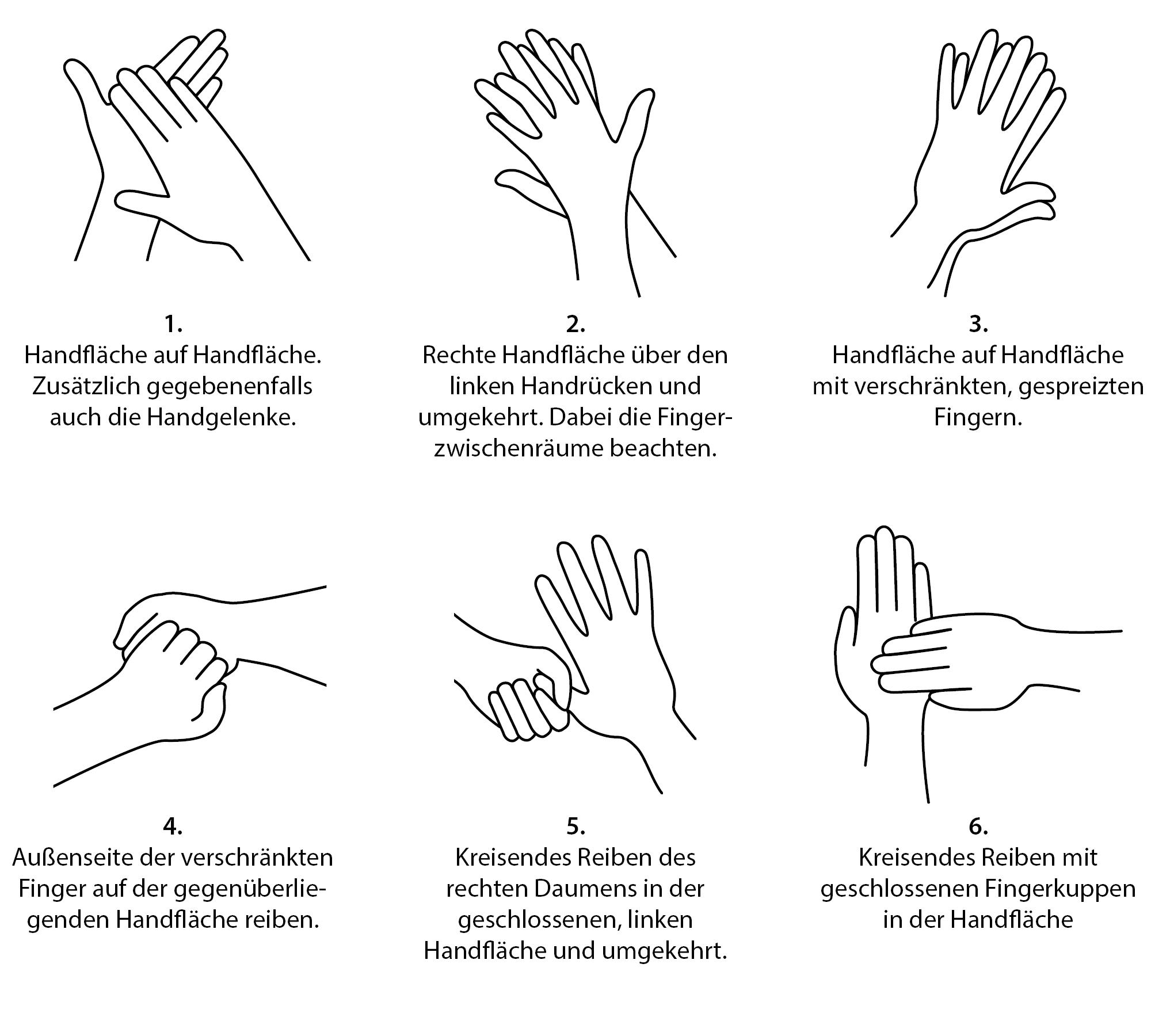Anleitung zur Händedesinfektion